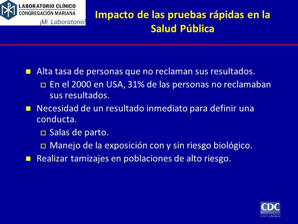 Impacto de las pruebas rápidas en la Salud Pública Alta tasa de personas que no reclaman sus resultados.