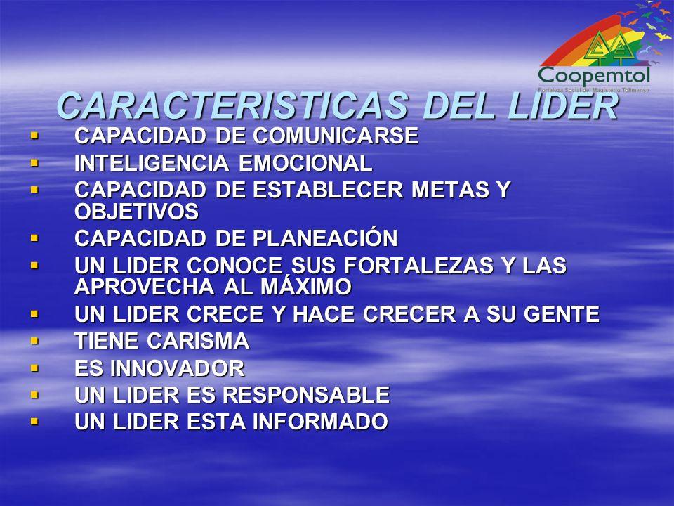 CARACTERISTICAS DEL LIDER CAPACIDAD DE COMUNICARSE CAPACIDAD DE COMUNICARSE INTELIGENCIA EMOCIONAL INTELIGENCIA EMOCIONAL CAPACIDAD DE ESTABLECER METAS Y OBJETIVOS CAPACIDAD DE ESTABLECER METAS Y OBJETIVOS CAPACIDAD DE PLANEACIÓN CAPACIDAD DE PLANEACIÓN UN LIDER CONOCE SUS FORTALEZAS Y LAS APROVECHA AL MÁXIMO UN LIDER CONOCE SUS FORTALEZAS Y LAS APROVECHA AL MÁXIMO UN LIDER CRECE Y HACE CRECER A SU GENTE UN LIDER CRECE Y HACE CRECER A SU GENTE TIENE CARISMA TIENE CARISMA ES INNOVADOR ES INNOVADOR UN LIDER ES RESPONSABLE UN LIDER ES RESPONSABLE UN LIDER ESTA INFORMADO UN LIDER ESTA INFORMADO