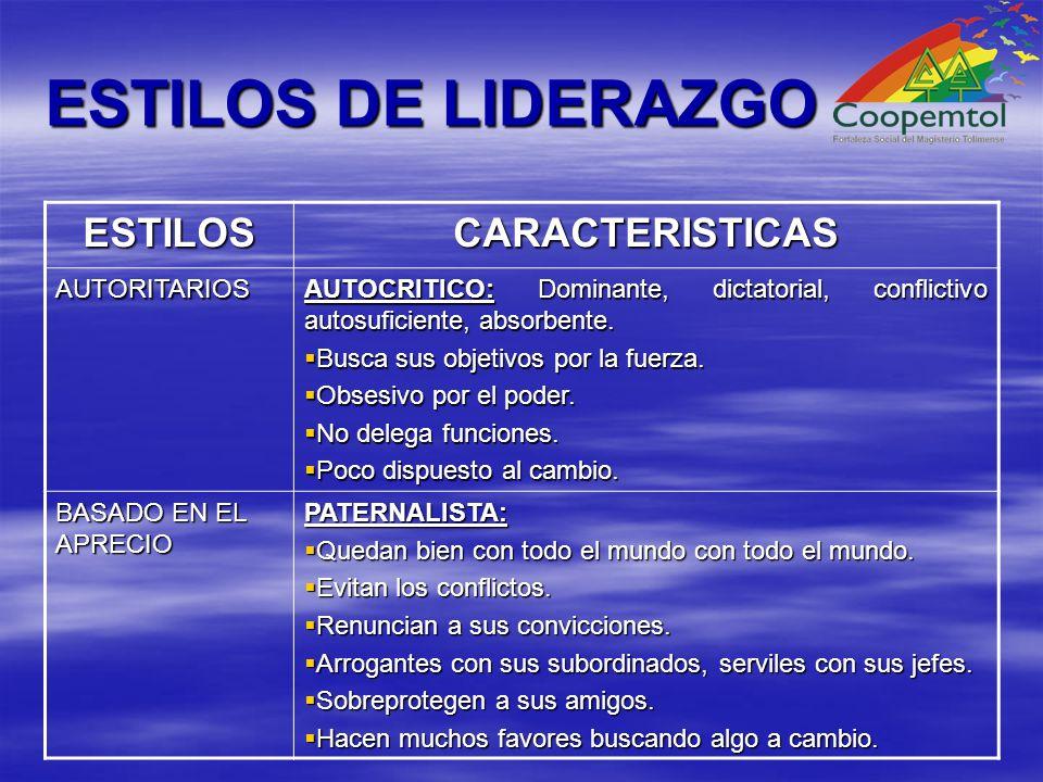 ESTILOS DE LIDERAZGO ESTILOSCARACTERISTICAS AUTORITARIOS AUTOCRITICO: Dominante, dictatorial, conflictivo autosuficiente, absorbente.