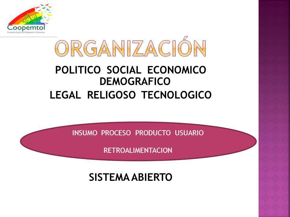 POLITICO SOCIAL ECONOMICO DEMOGRAFICO LEGAL RELIGOSO TECNOLOGICO SISTEMA ABIERTO INSUMO PROCESO PRODUCTO USUARIO RETROALIMENTACION