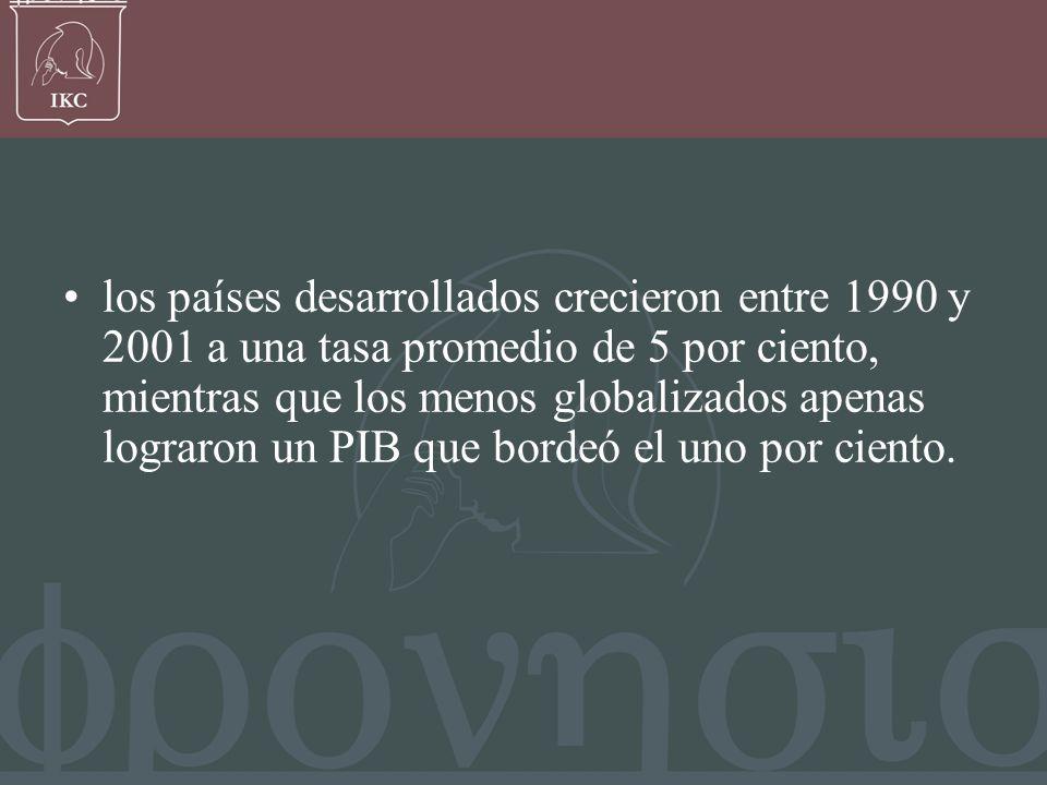 Francisco Javier Bernal V, Puntaje del índice de internacionalización el índice de internacionalización pretende capturar el nivel de integración de los mercados y las economías de los diferentes países con el mercado mundial.