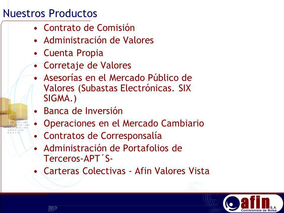 Nuestros Productos Contrato de Comisión Administración de Valores Cuenta Propia Corretaje de Valores Asesorías en el Mercado Público de Valores (Subas