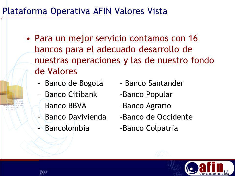 Plataforma Operativa AFIN Valores Vista Para un mejor servicio contamos con 16 bancos para el adecuado desarrollo de nuestras operaciones y las de nue