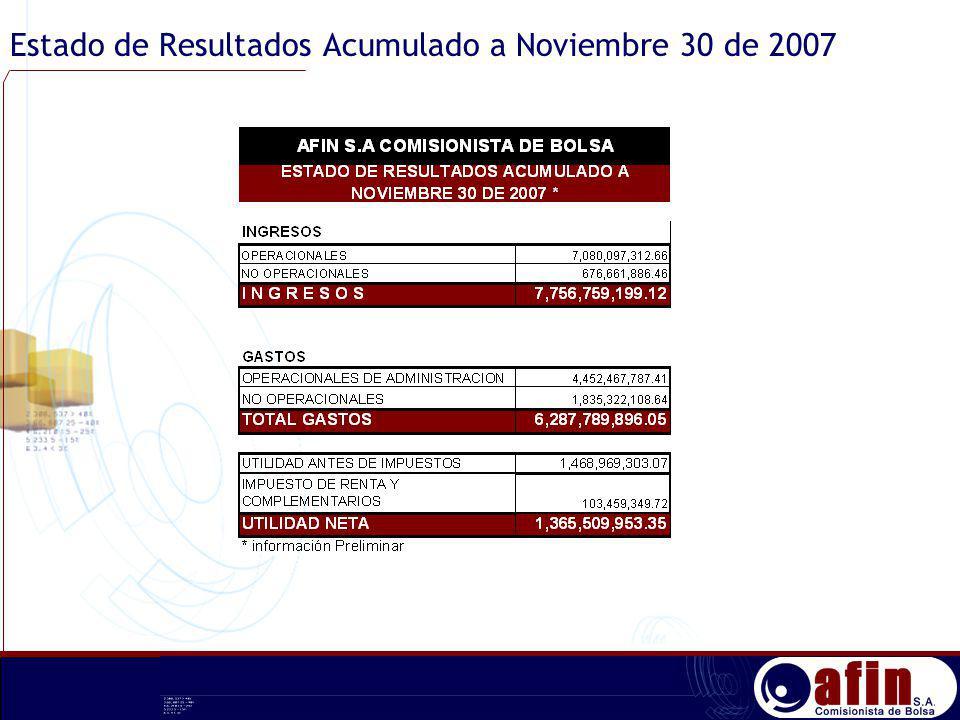 Estado de Resultados Acumulado a Noviembre 30 de 2007
