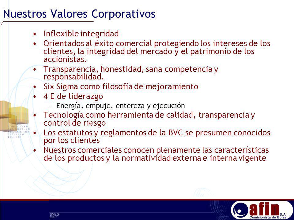 Nuestros Valores Corporativos Inflexible integridad Orientados al éxito comercial protegiendo los intereses de los clientes, la integridad del mercado
