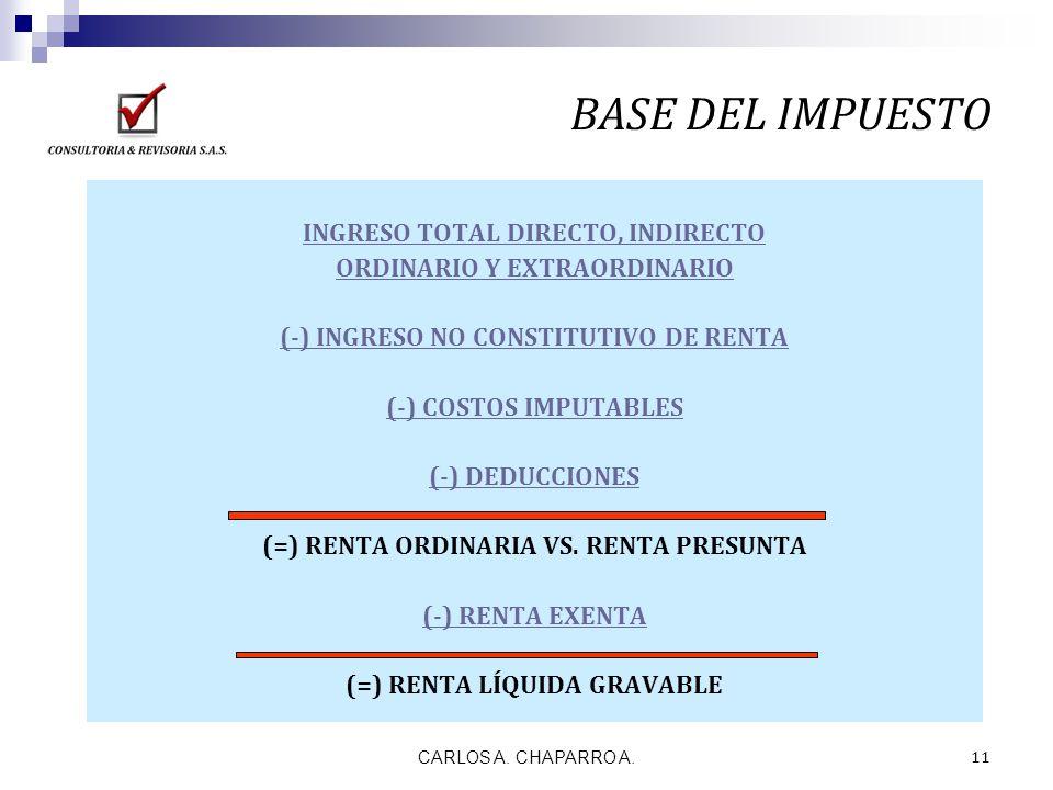 CARLOS A. CHAPARRO A. 11 BASE DEL IMPUESTO INGRESO TOTAL DIRECTO, INDIRECTO ORDINARIO Y EXTRAORDINARIO (-) INGRESO NO CONSTITUTIVO DE RENTA (-) COSTOS