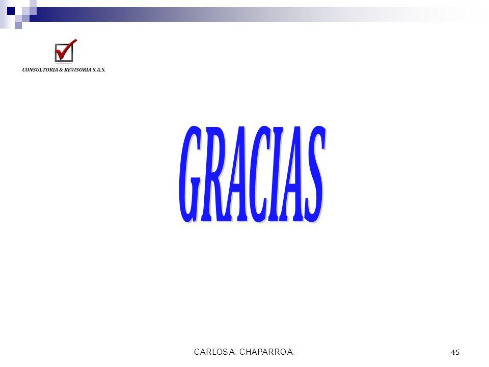 CARLOS A. CHAPARRO A. 45