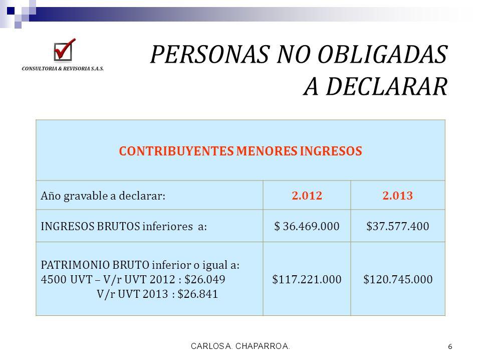 6 PERSONAS NO OBLIGADAS A DECLARAR CONTRIBUYENTES MENORES INGRESOS Año gravable a declarar:2.0122.013 INGRESOS BRUTOS inferiores a:$ 36.469.000$37.577