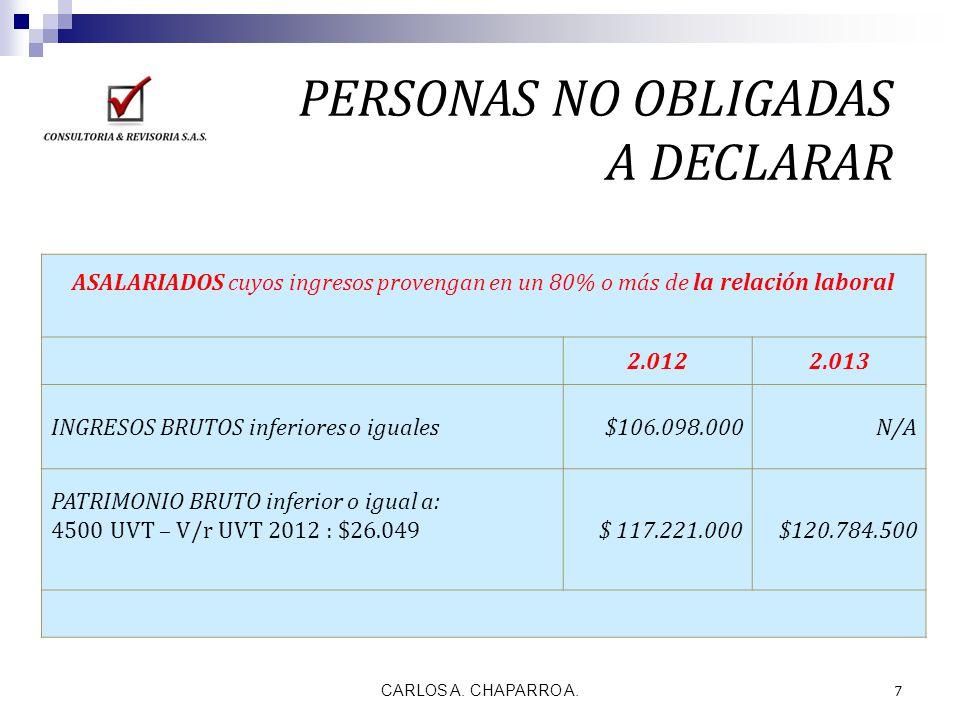 CARLOS A. CHAPARRO A. 7 PERSONAS NO OBLIGADAS A DECLARAR ASALARIADOS cuyos ingresos provengan en un 80% o más de la relación laboral 2.0122.013 INGRES