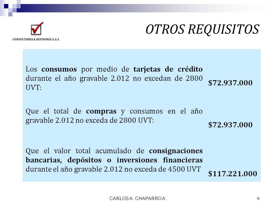 CARLOS A. CHAPARRO A. 9 Los consumos por medio de tarjetas de crédito durante el año gravable 2.012 no excedan de 2800 UVT: $72.937.000 Que el total d