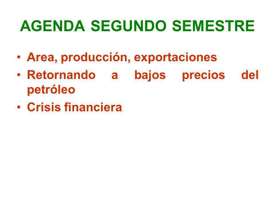 AGENDA SEGUNDO SEMESTRE Area, producción, exportaciones Retornando a bajos precios del petróleo Crisis financiera