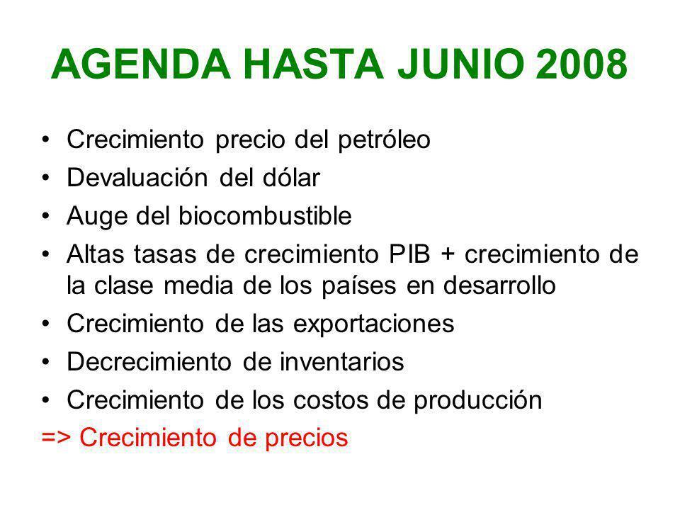AGENDA HASTA JUNIO 2008 Crecimiento precio del petróleo Devaluación del dólar Auge del biocombustible Altas tasas de crecimiento PIB + crecimiento de