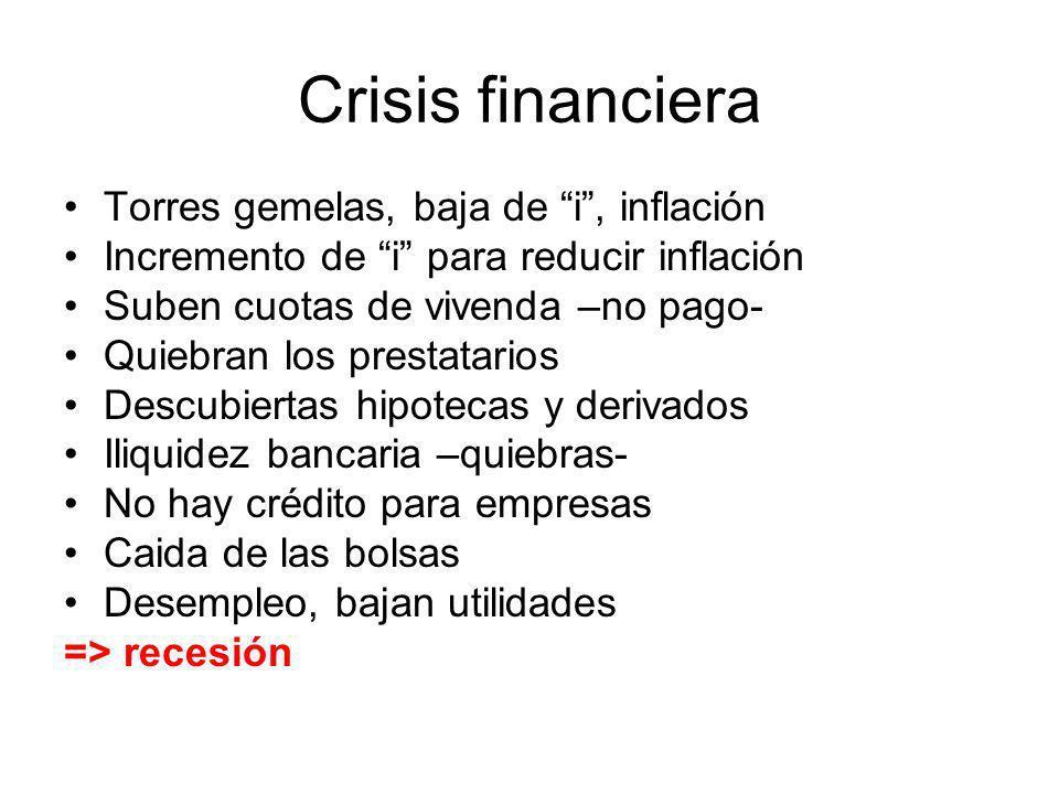 Crisis financiera Torres gemelas, baja de i, inflación Incremento de i para reducir inflación Suben cuotas de vivenda –no pago- Quiebran los prestatar