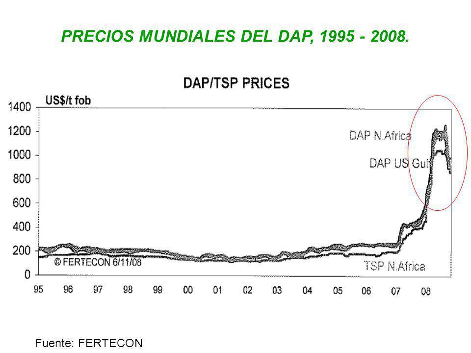 PRECIOS MUNDIALES DEL DAP, 1995 - 2008. Fuente: FERTECON