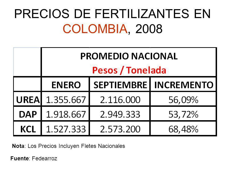 PRECIOS DE FERTILIZANTES EN COLOMBIA, 2008 Fuente: Fedearroz Nota: Los Precios Incluyen Fletes Nacionales