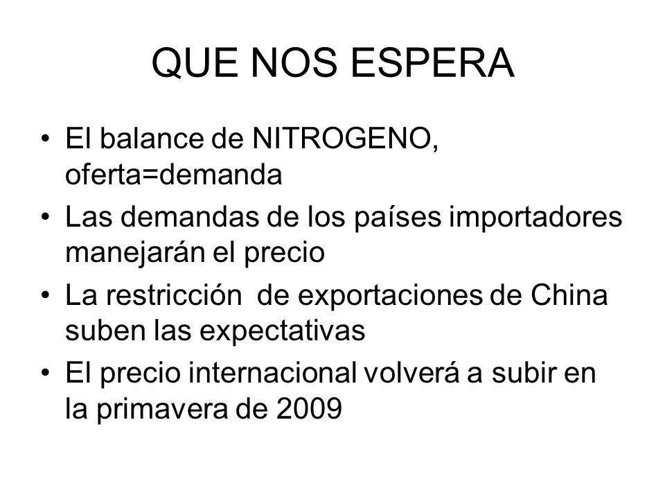 QUE NOS ESPERA El balance de NITROGENO, oferta=demanda Las demandas de los países importadores manejarán el precio La restricción de exportaciones de