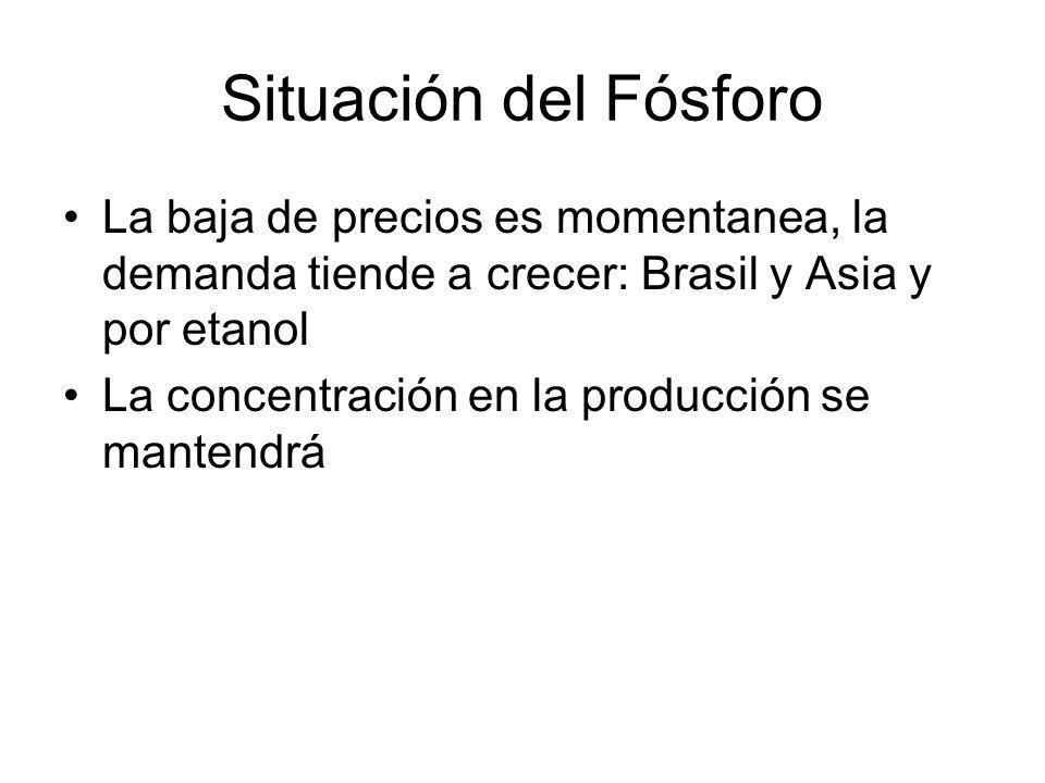 Situación del Fósforo La baja de precios es momentanea, la demanda tiende a crecer: Brasil y Asia y por etanol La concentración en la producción se ma