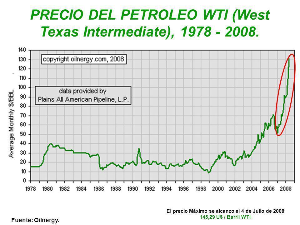 Fuente: Oilnergy. PRECIO DEL PETROLEO WTI (West Texas Intermediate), 1978 - 2008. El precio Máximo se alcanzo el 4 de Julio de 2008 145,29 U$ / Barril