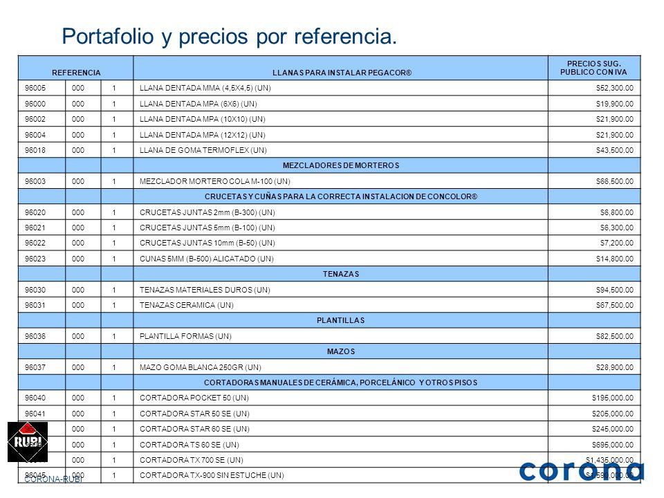 Portafolio y precios por referencia.REFERENCIA LLANAS PARA INSTALAR PEGACOR® PRECIOS SUG.