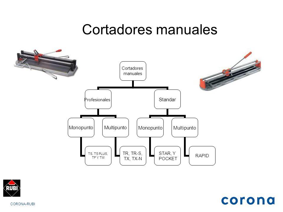 CORONA-RUBI Cortadores manuales Cortadores manuales Profesionales Monopunto TS, TS PLUS, TF Y TM Multipunto TR, TR-S, TX, TX-N Standar Monopunto STAR, Y POCKET Multipunto RAPID