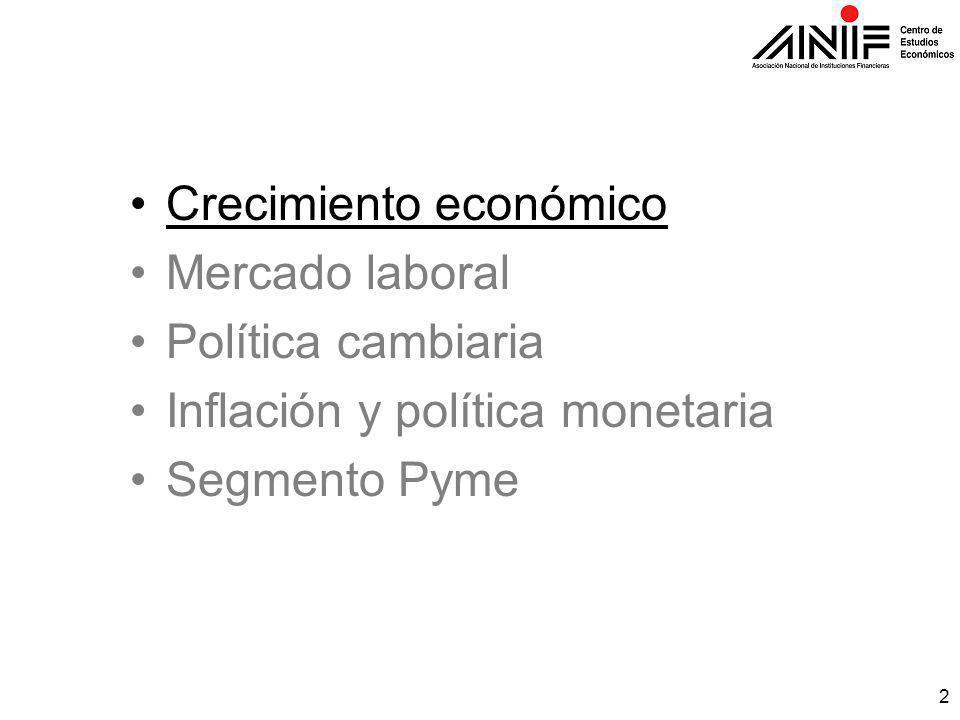 2 Crecimiento económico Mercado laboral Política cambiaria Inflación y política monetaria Segmento Pyme