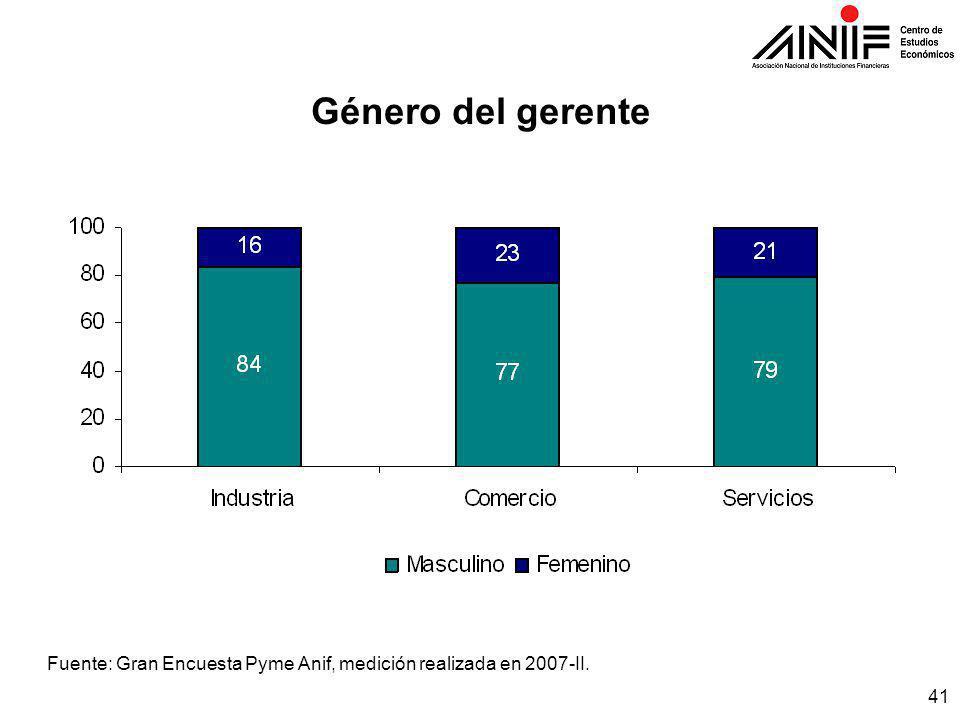 41 Género del gerente Fuente: Gran Encuesta Pyme Anif, medición realizada en 2007-II.