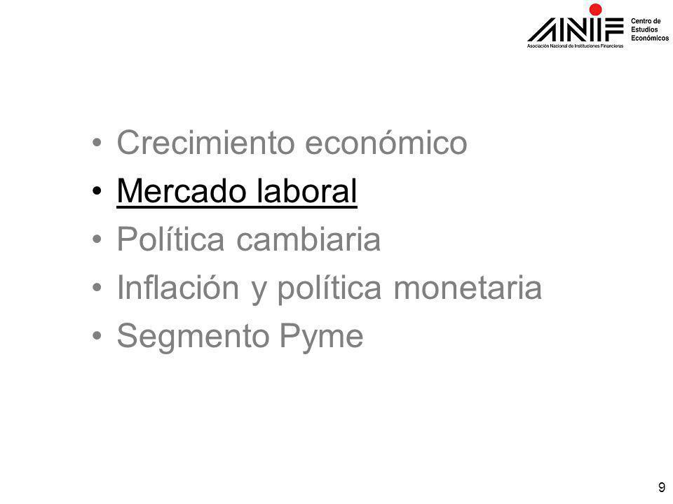 9 Crecimiento económico Mercado laboral Política cambiaria Inflación y política monetaria Segmento Pyme