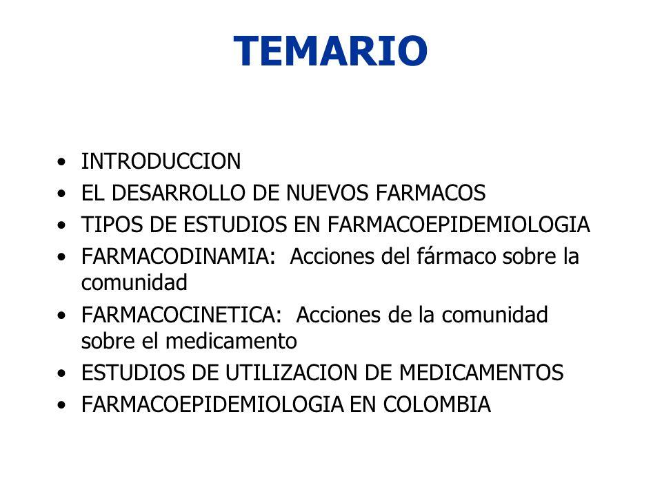 TEMARIO INTRODUCCION EL DESARROLLO DE NUEVOS FARMACOS TIPOS DE ESTUDIOS EN FARMACOEPIDEMIOLOGIA FARMACODINAMIA: Acciones del fármaco sobre la comunida