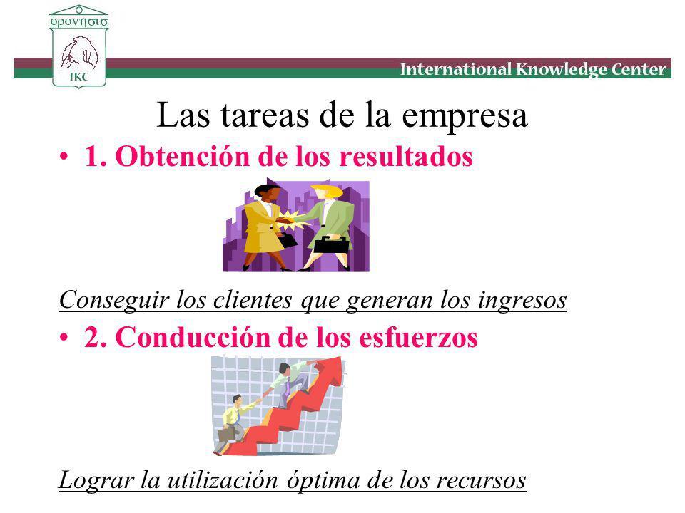 1. Obtención de los resultados Conseguir los clientes que generan los ingresos 2. Conducción de los esfuerzos Lograr la utilización óptima de los recu