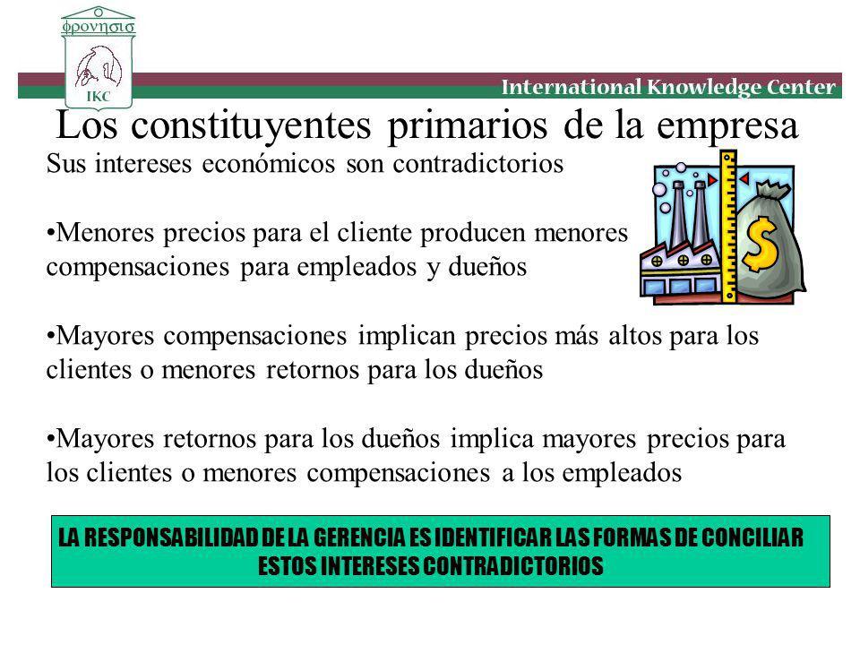 Los constituyentes primarios de la empresa Sus intereses económicos son contradictorios Menores precios para el cliente producen menores compensacione