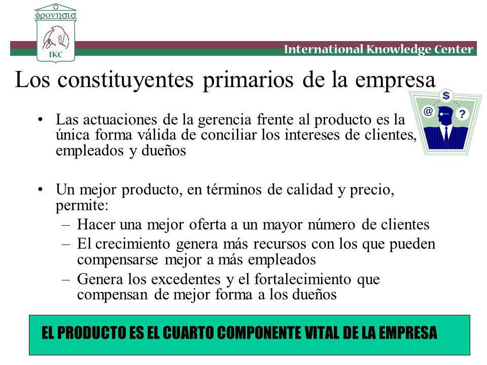 Los constituyentes primarios de la empresa Las actuaciones de la gerencia frente al producto es la única forma válida de conciliar los intereses de cl