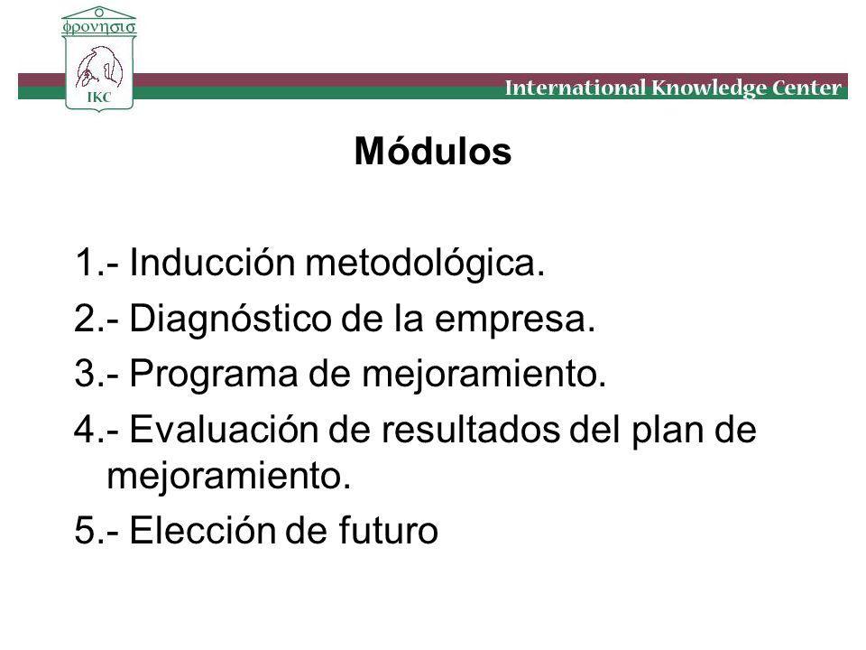 Módulos 1.- Inducción metodológica. 2.- Diagnóstico de la empresa. 3.- Programa de mejoramiento. 4.- Evaluación de resultados del plan de mejoramiento