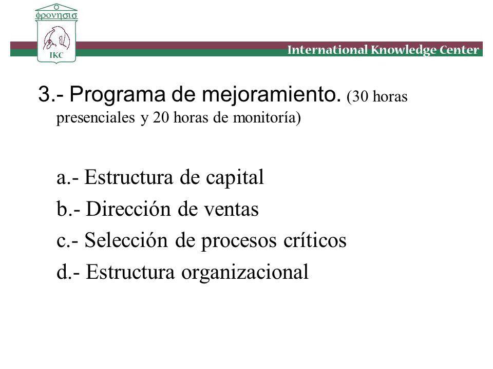 3.- Programa de mejoramiento. (30 horas presenciales y 20 horas de monitoría) a.- Estructura de capital b.- Dirección de ventas c.- Selección de proce