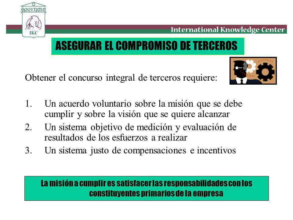 Obtener el concurso integral de terceros requiere: 1.Un acuerdo voluntario sobre la misión que se debe cumplir y sobre la visión que se quiere alcanza