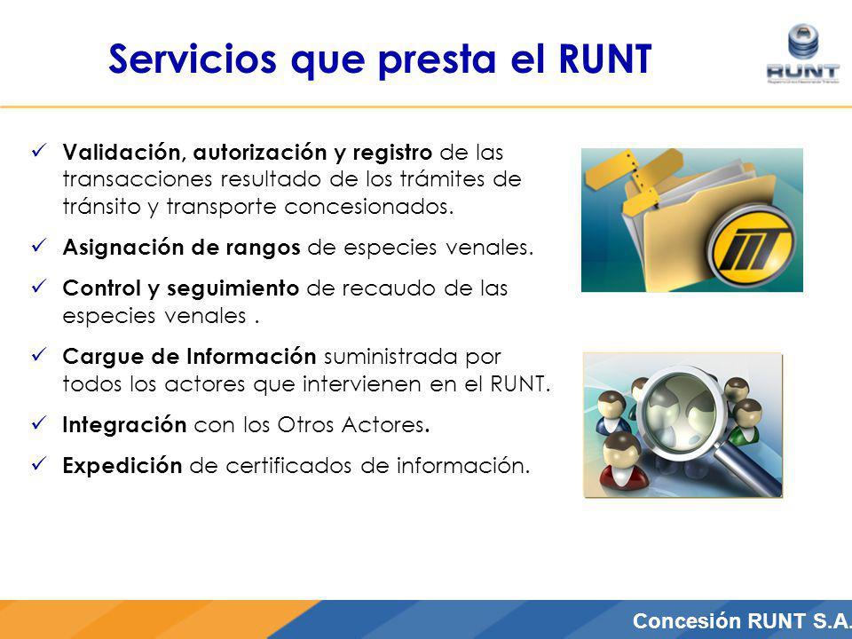 CONCESIÓN RUNT S.A.Concesión RUNT S.A. Servicios que presta el RUNT Validación, autorización y registro de las transacciones resultado de los trámites