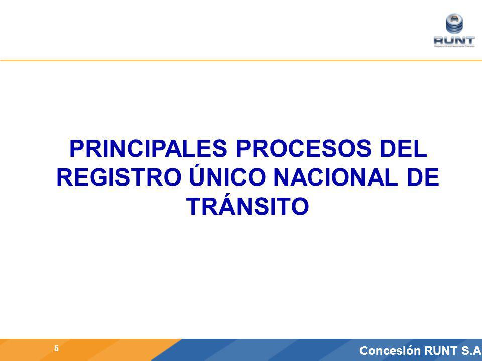 CONCESIÓN RUNT S.A.Concesión RUNT S.A 5 PRINCIPALES PROCESOS DEL REGISTRO ÚNICO NACIONAL DE TRÁNSITO