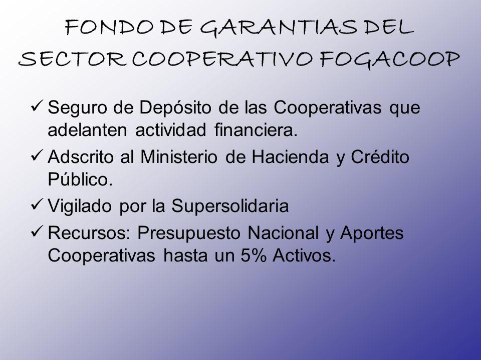 FONDO DE GARANTIAS DEL SECTOR COOPERATIVO FOGACOOP Seguro de Depósito de las Cooperativas que adelanten actividad financiera. Adscrito al Ministerio d