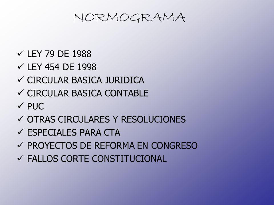 NORMOGRAMA LEY 79 DE 1988 LEY 454 DE 1998 CIRCULAR BASICA JURIDICA CIRCULAR BASICA CONTABLE PUC OTRAS CIRCULARES Y RESOLUCIONES ESPECIALES PARA CTA PR