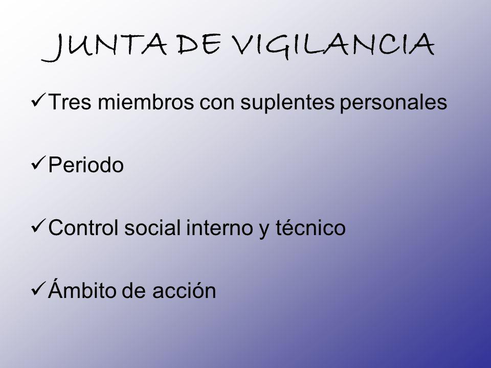 JUNTA DE VIGILANCIA Tres miembros con suplentes personales Periodo Control social interno y técnico Ámbito de acción