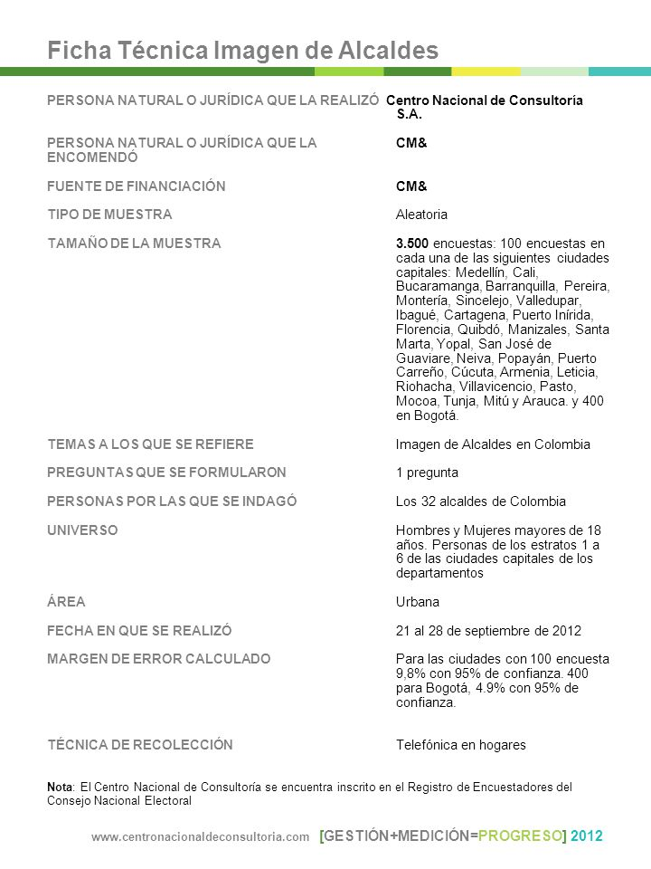 Ficha Técnica Imagen de Alcaldes PERSONA NATURAL O JURÍDICA QUE LA REALIZÓ Centro Nacional de Consultoría S.A.