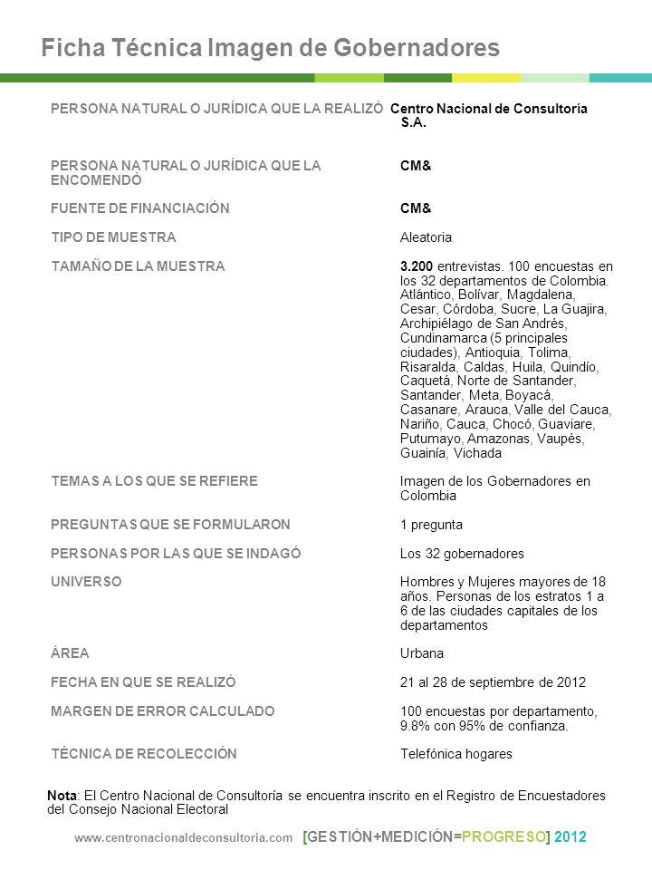 Ficha Técnica Imagen de Gobernadores PERSONA NATURAL O JURÍDICA QUE LA REALIZÓ Centro Nacional de Consultoría S.A. PERSONA NATURAL O JURÍDICA QUE LACM