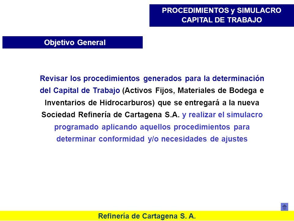Refinería de Cartagena S. A. PROCEDIMIENTOS y SIMULACRO CAPITAL DE TRABAJO Revisar los procedimientos generados para la determinación del Capital de T