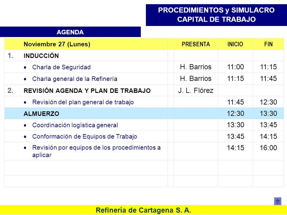 Refinería de Cartagena S. A. PROCEDIMIENTOS y SIMULACRO CAPITAL DE TRABAJO Noviembre 27 (Lunes) PRESENTAINICIOFIN 1. INDUCCIÓN Charla de Seguridad H.
