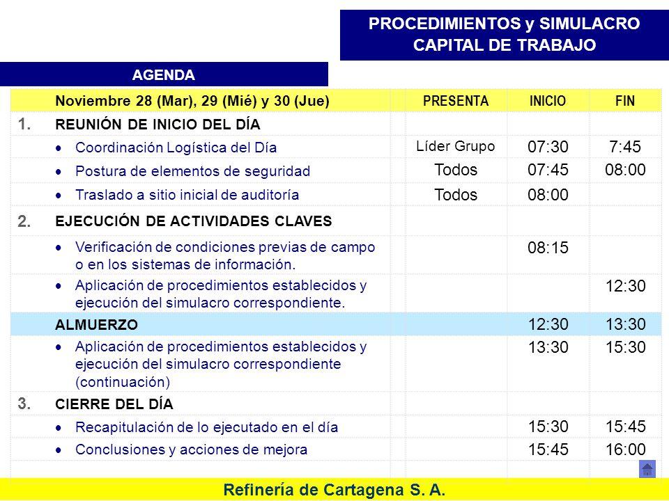 Refinería de Cartagena S. A. PROCEDIMIENTOS y SIMULACRO CAPITAL DE TRABAJO Noviembre 28 (Mar), 29 (Mié) y 30 (Jue) PRESENTAINICIOFIN 1. REUNIÓN DE INI