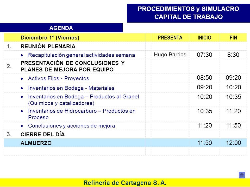 Refinería de Cartagena S. A. PROCEDIMIENTOS y SIMULACRO CAPITAL DE TRABAJO Diciembre 1° (Viernes) PRESENTAINICIOFIN 1. REUNIÓN PLENARIA Recapitulación
