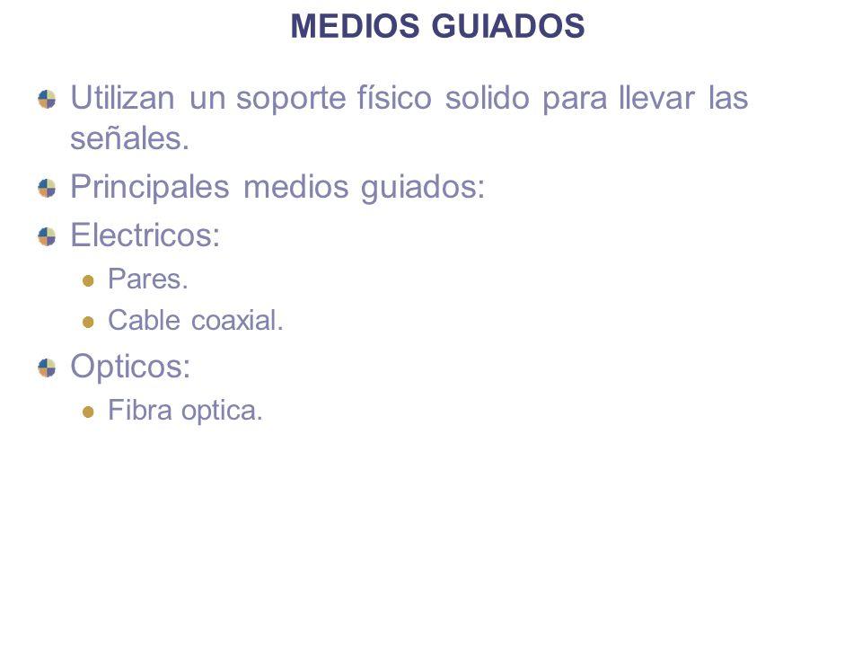 MEDIOS GUIADOS Utilizan un soporte físico solido para llevar las señales. Principales medios guiados: Electricos: Pares. Cable coaxial. Opticos: Fibra