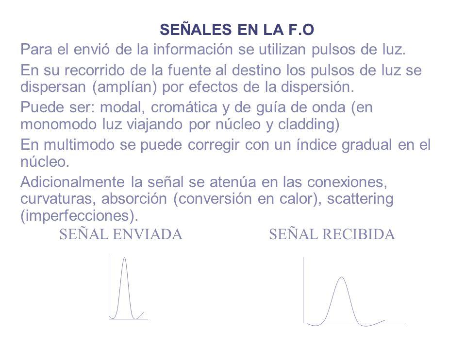SEÑALES EN LA F.O Para el envió de la información se utilizan pulsos de luz. En su recorrido de la fuente al destino los pulsos de luz se dispersan (a