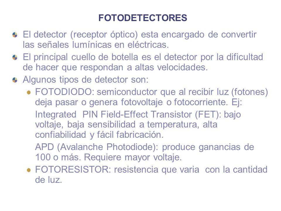 FOTODETECTORES El detector (receptor óptico) esta encargado de convertir las señales lumínicas en eléctricas. El principal cuello de botella es el det