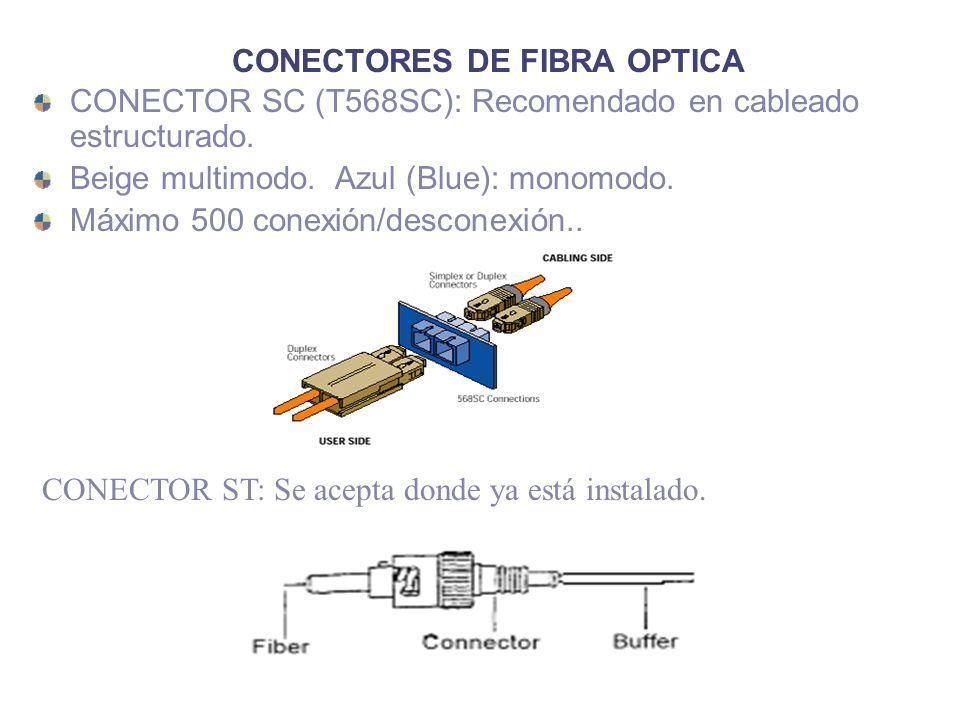 CONECTORES DE FIBRA OPTICA CONECTOR SC (T568SC): Recomendado en cableado estructurado. Beige multimodo. Azul (Blue): monomodo. Máximo 500 conexión/des