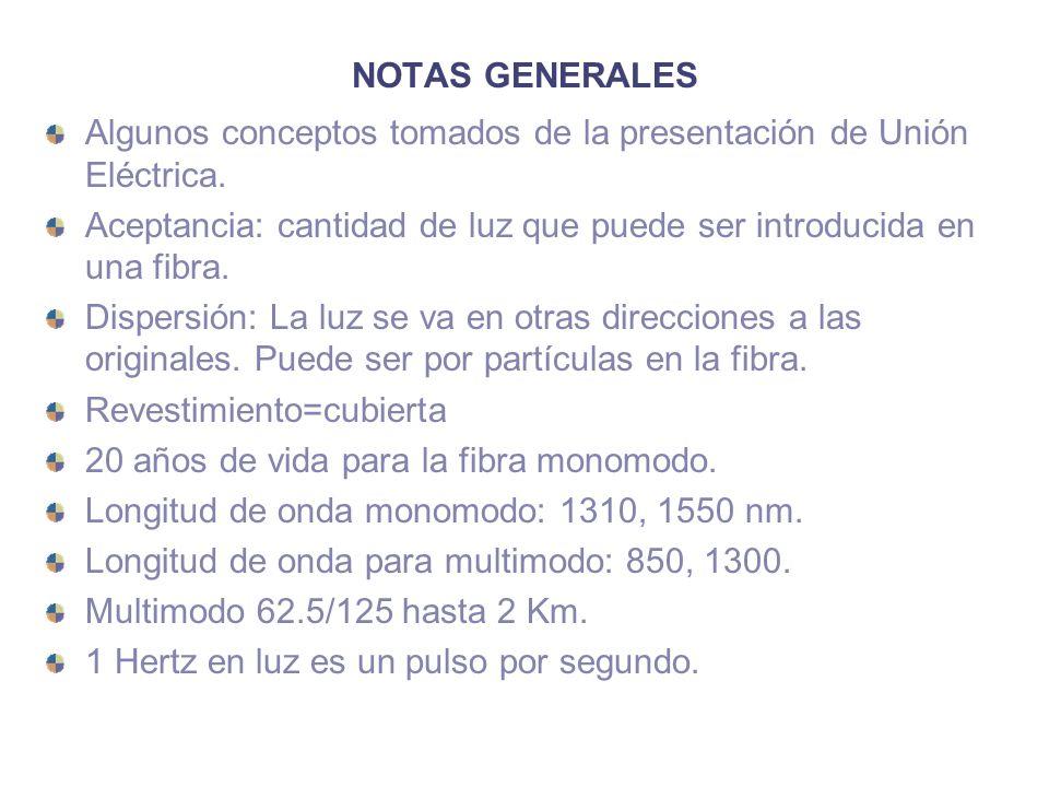 NOTAS GENERALES Algunos conceptos tomados de la presentación de Unión Eléctrica. Aceptancia: cantidad de luz que puede ser introducida en una fibra. D